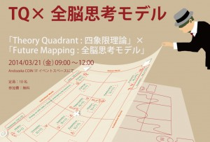 img_andozaka-coin_1f_theory-quadrant_future-mapping_140321